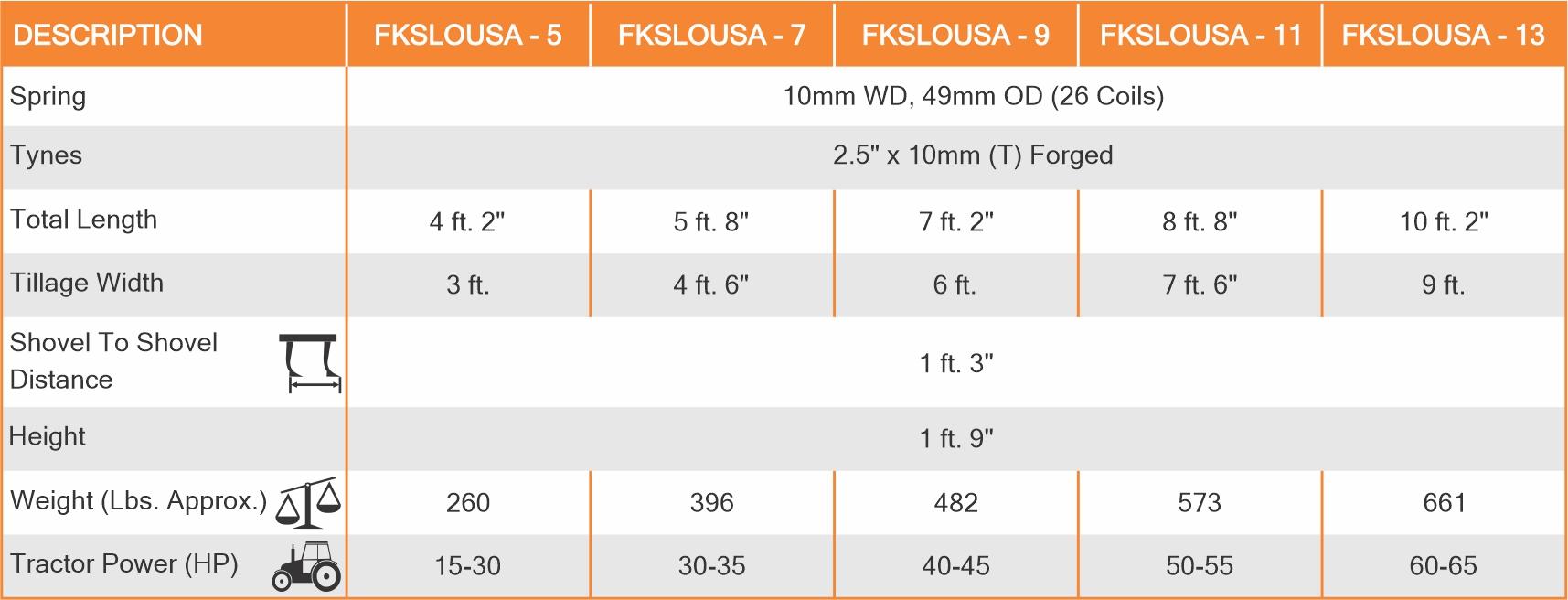 Spring Shank Cultivator-Medium Series Spectifications