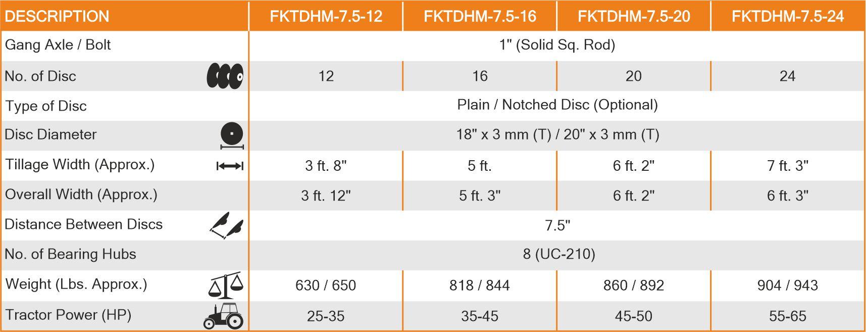 Tandem Disc Harrow Light Series Spectifications